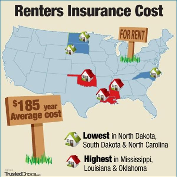Renters-Insurance-Cost-img (1)